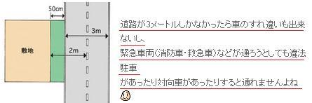 セットバックとは:大田区不動産クリニック�鰹�盤不動産.jpg