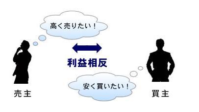双方代理図式.jpg